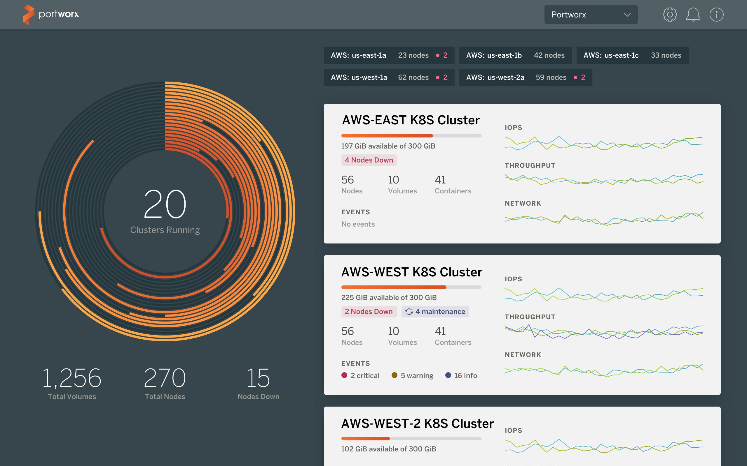 Pure Storage adquiere la plataforma de servicios de datos Portworx por 370 millones de dólares 1