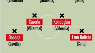 Photo of El 'once' ideal de la jornada 35 de LaLiga